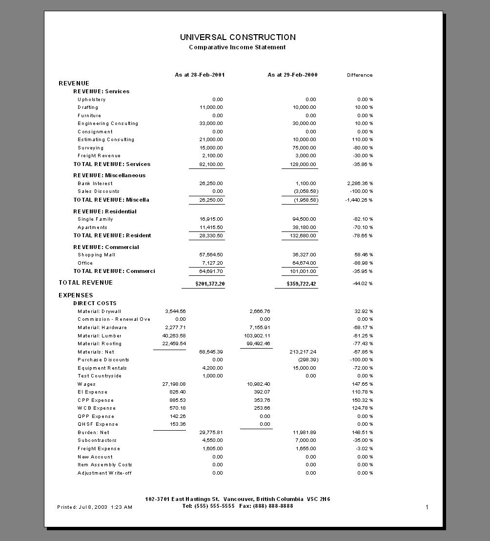The following template is a comparative income statement. The option ...