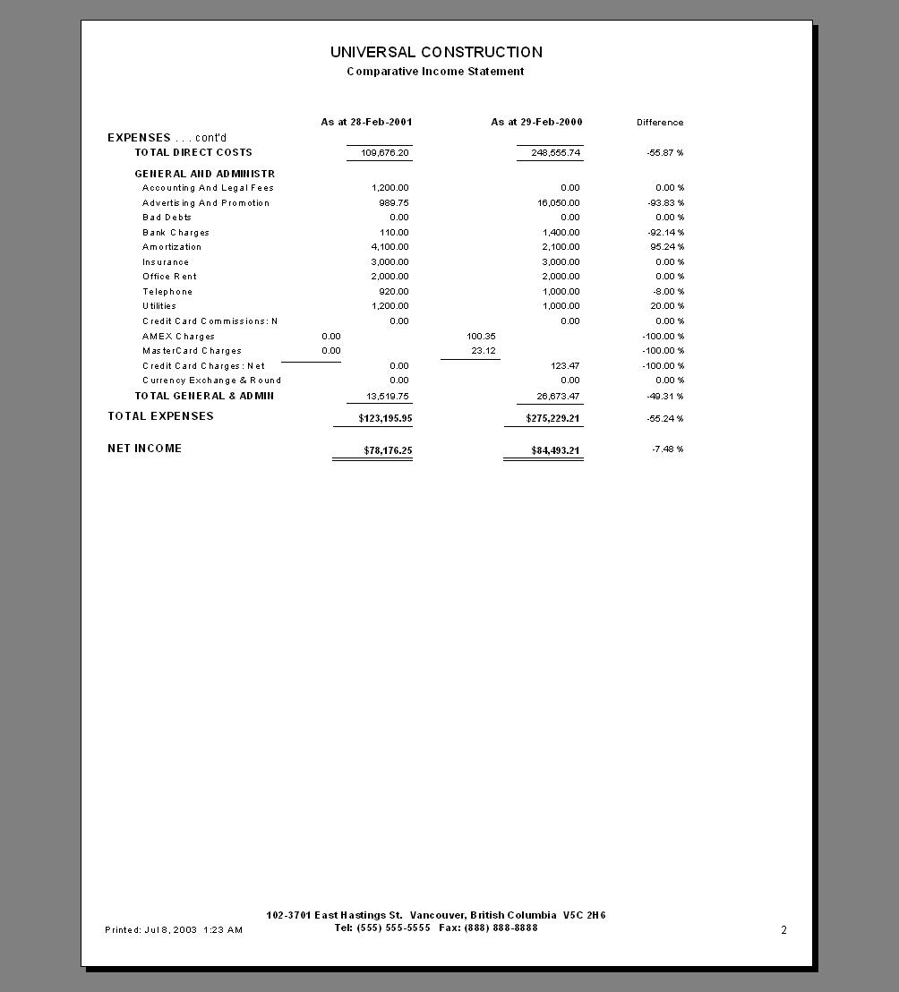 Ytd Profit And Loss  Business Profit And Loss Statement For Self Employed